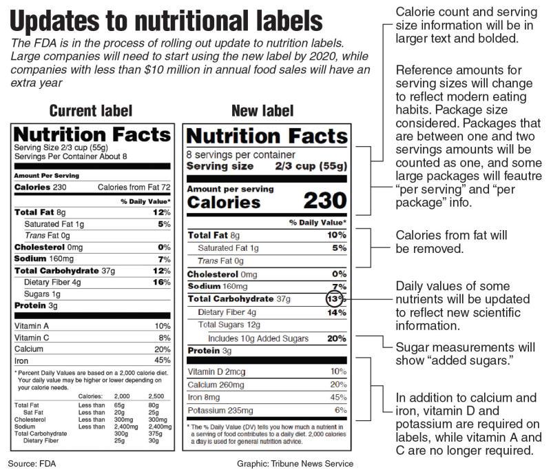 Jangan Main Beli Saja! Ini Sebab Kenapa Perlu Baca Label Makanan Dulu Penting Untuk Ibu-Ibu Tahu!